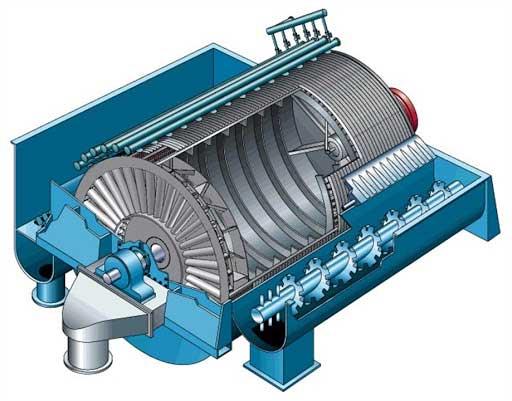 Vacuum drum washer design structure